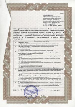 Порядок вступления в СРО проектировщиков